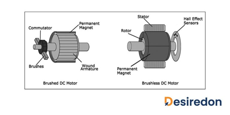 brushed vs brushless rc motor diagram
